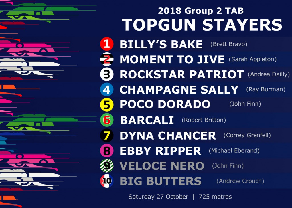 Topgun stayers box draw