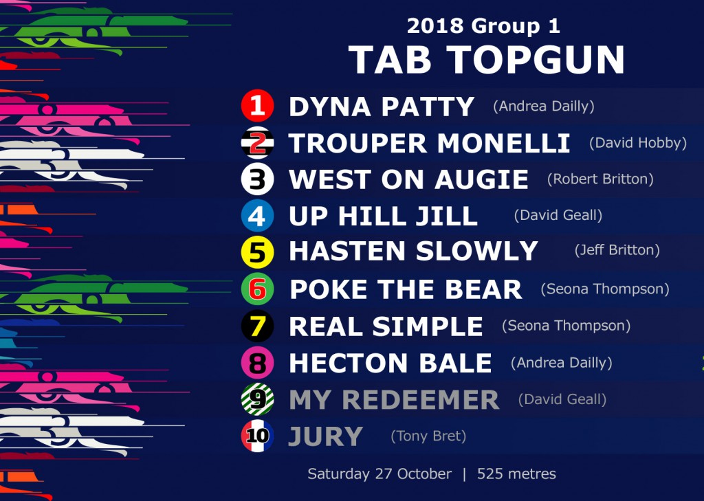 topgun box draw